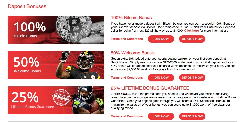 BetOnline Bitcoin Welcome Bonuses For New Players