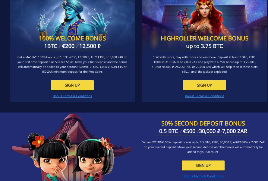 Betchain the best Bitcoin welcome bonus for new players